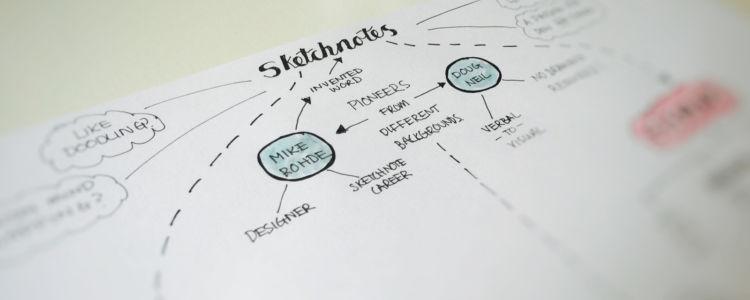 Sketchnote-Blog-Image